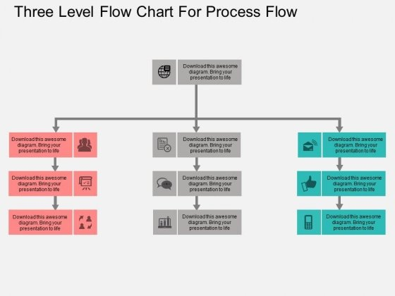 Three Level Flow Chart For Process Flow Powerpoint Template