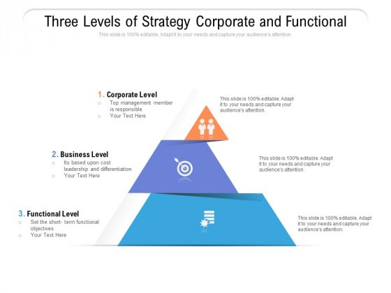 Three Levels Of Strategy Corporate And Functional Ppt PowerPoint Presentation Pictures Layouts PDF