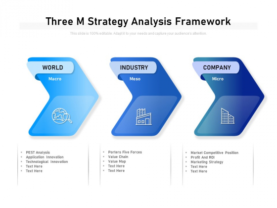 Three M Strategy Analysis Framework Ppt PowerPoint Presentation File Slides PDF