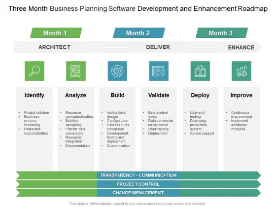 Three Month Business Planning Software Development And Enhancement Roadmap Ideas