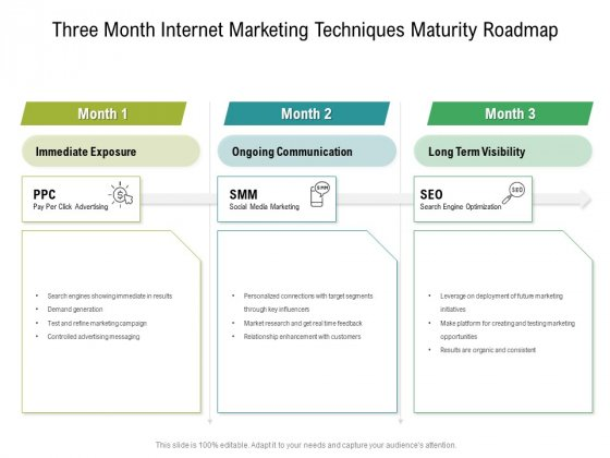 Three Month Internet Marketing Techniques Maturity Roadmap Designs