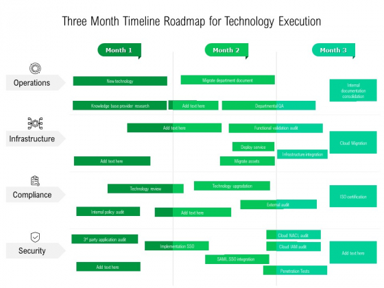 Three Month Timeline Roadmap For Technology Execution Mockup