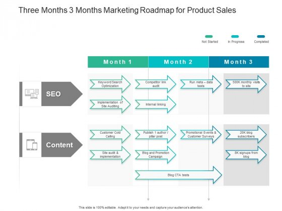 Three Months 3 Months Marketing Roadmap For Product Sales Introduction