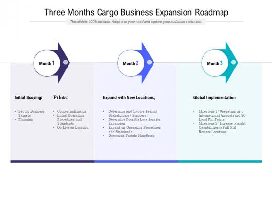 Three_Months_Cargo_Business_Expansion_Roadmap_Microsoft_Slide_1