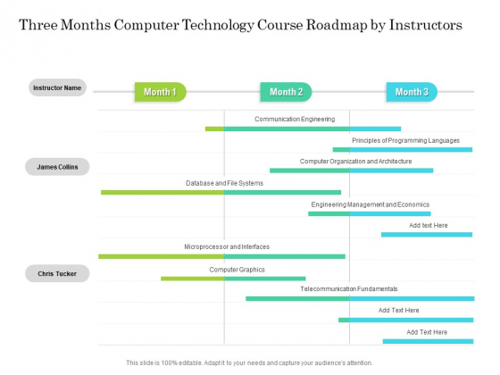 Three Months Computer Technology Course Roadmap By Instructors Mockup