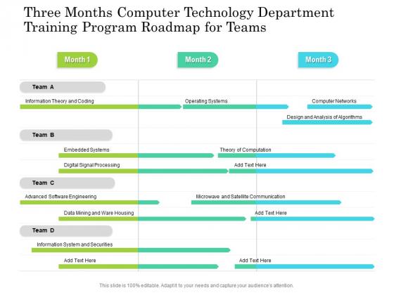 Three Months Computer Technology Department Training Program Roadmap For Teams Brochure