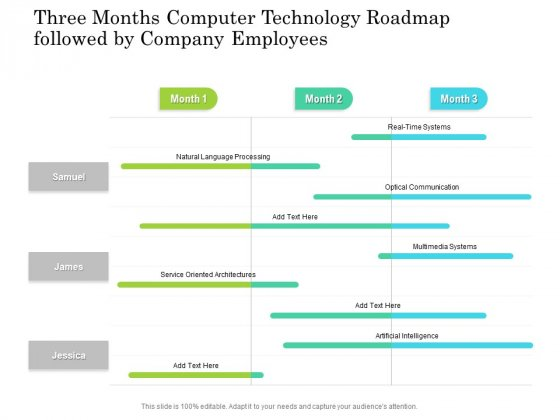 Three Months Computer Technology Roadmap Followed By Company Employees Diagrams