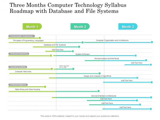 Three Months Computer Technology Syllabus Roadmap With Database And File Systems Topics