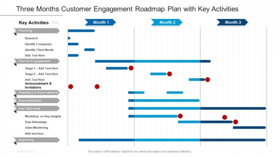 Three Months Customer Engagement Roadmap Plan With Key Activities Information