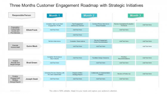 Three Months Customer Engagement Roadmap With Strategic Initiatives Formats