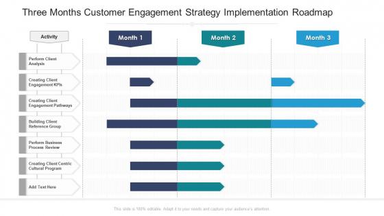 Three Months Customer Engagement Strategy Implementation Roadmap Mockup