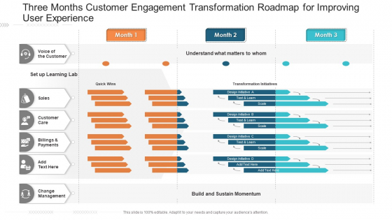 Three Months Customer Engagement Transformation Roadmap For Improving User Experience Rules