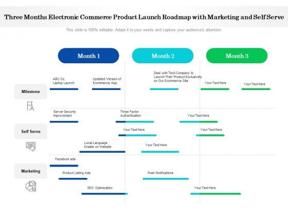 Three Months Electronic Commerce Product Launch Roadmap With Marketing And Self Serve Sample