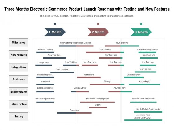 Three Months Electronic Commerce Product Launch Roadmap With Testing And New Features Diagrams