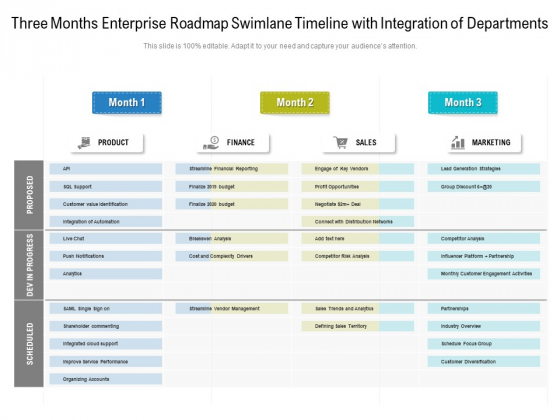 Three_Months_Enterprise_Roadmap_Swimlane_Timeline_With_Integration_Of_Departments_Pictures_Slide_1