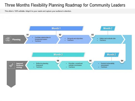 Three Months Flexibility Planning Roadmap For Community Leaders Clipart