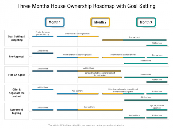 Three Months House Ownership Roadmap With Goal Setting Elements