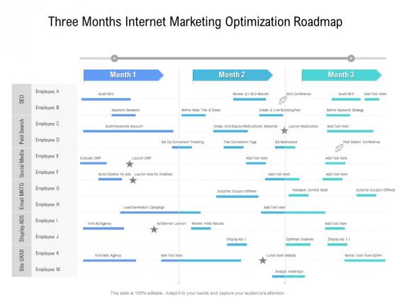 Three Months Internet Marketing Optimization Roadmap Microsoft
