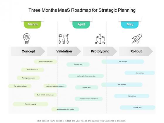 Three Months Maas Roadmap For Strategic Planning Mockup