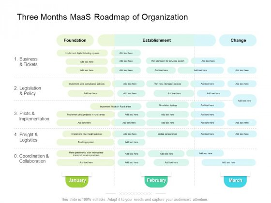 Three Months Maas Roadmap Of Organization Information