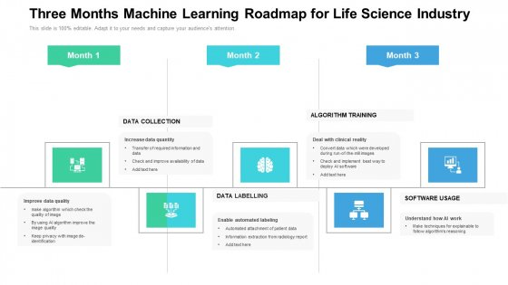 Three Months Machine Learning Roadmap For Life Science Industry Summary