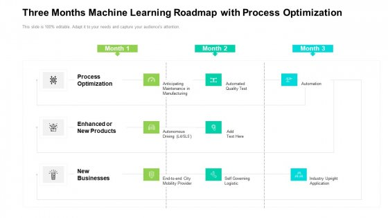 Three Months Machine Learning Roadmap With Process Optimization Icons