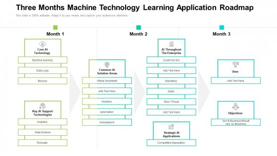 Three Months Machine Technology Learning Application Roadmap Mockup