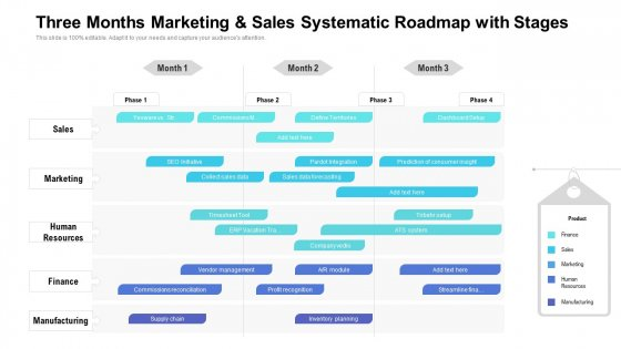 Three Months Marketing And Sales Systematic Roadmap With Stages Inspiration