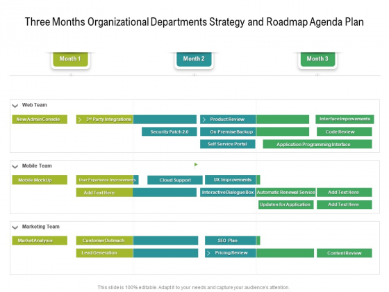 Three Months Organizational Departments Strategy And Roadmap Agenda Plan Diagrams