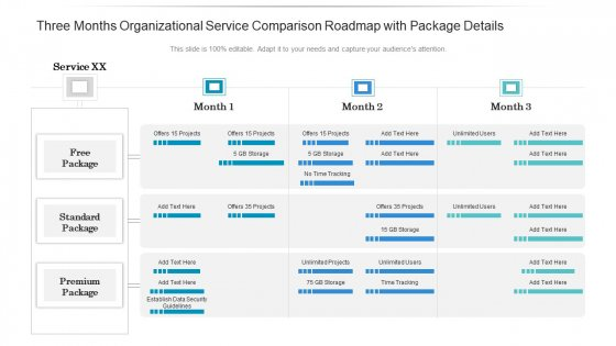 Three Months Organizational Service Comparison Roadmap With Package Details Guidelines