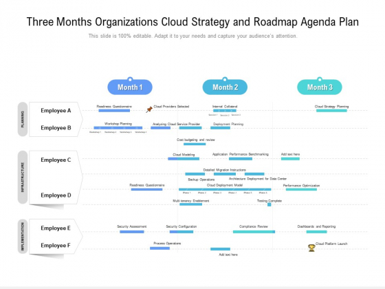 Three Months Organizations Cloud Strategy And Roadmap Agenda Plan Template