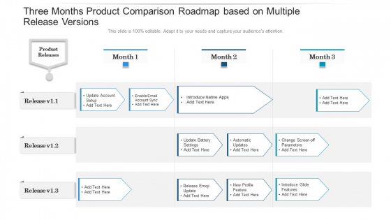 Three Months Product Comparison Roadmap Based On Multiple Release Versions Rules