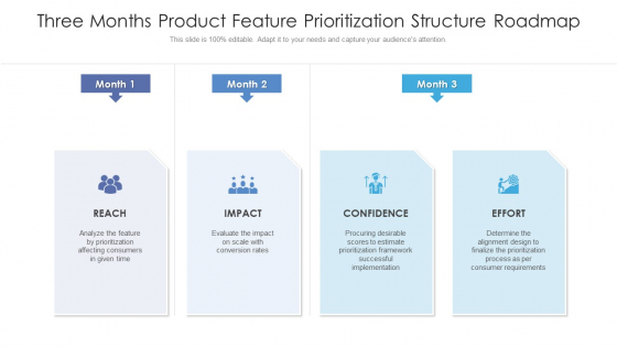 Three Months Product Feature Prioritization Structure Roadmap Infographics