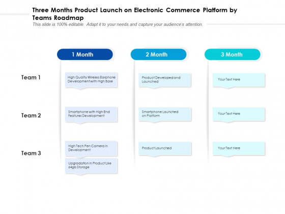 Three Months Product Launch On Electronic Commerce Platform By Teams Roadmap Template