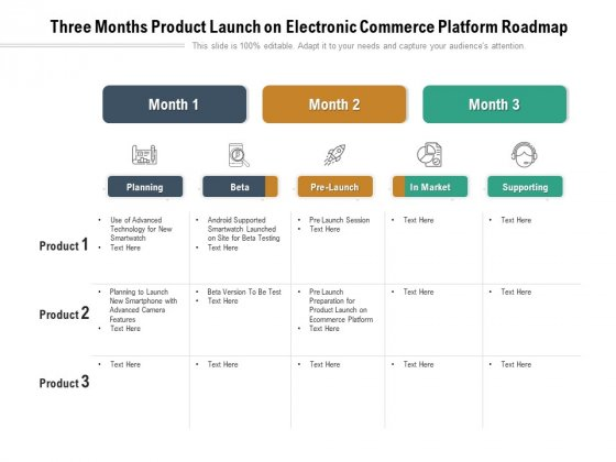 Three Months Product Launch On Electronic Commerce Platform Roadmap Template
