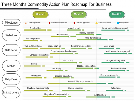 Three Months Product Strategy Roadmap For Business Sample