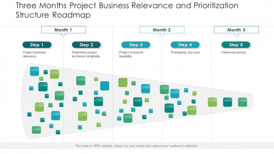 Three Months Project Business Relevance And Prioritization Structure Roadmap Icons