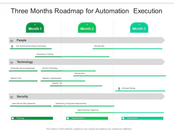 Three Months Roadmap For Automation Execution Microsoft