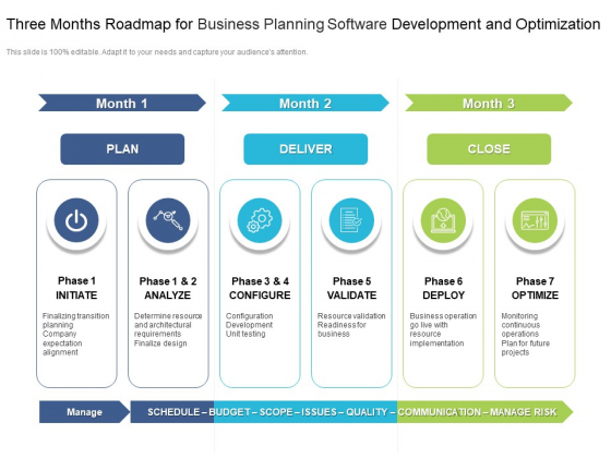 Three Months Roadmap For Business Planning Software Development And Optimization Microsoft