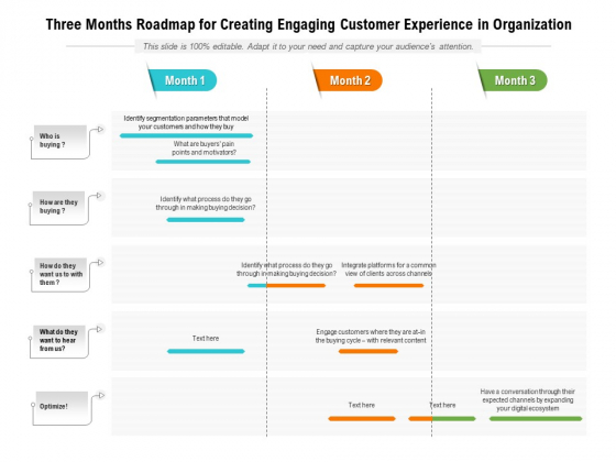 Three Months Roadmap For Creating Engaging Customer Experience In Organization Introduction