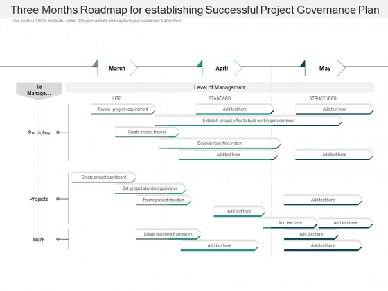Three Months Roadmap For Establishing Successful Project Governance Plan Pictures