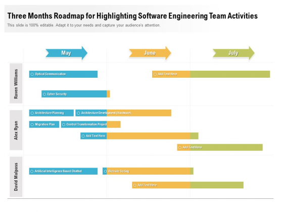 Three Months Roadmap For Highlighting Software Engineering Team Activities Topics