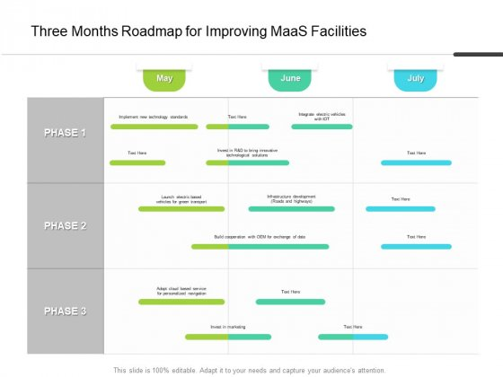 Three Months Roadmap For Improving Maas Facilities Icons
