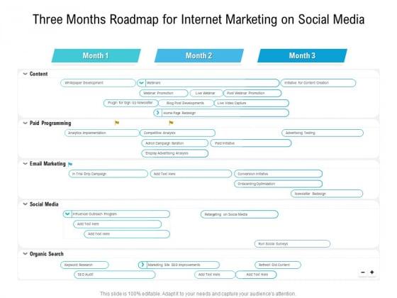 Three Months Roadmap For Internet Marketing On Social Media Slides