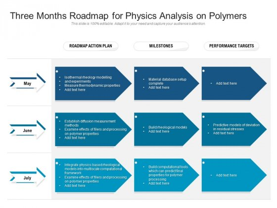 Three Months Roadmap For Physics Analysis On Polymers Inspiration