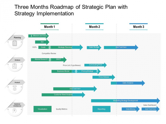 Three Months Roadmap Of Strategic Plan With Strategy Implementation Inspiration