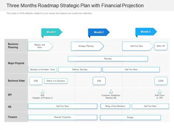 Three Months Roadmap Strategic Plan With Financial Projection Elements