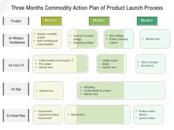 Three Months Roadmap Strategy Of Product Launch Process Designs
