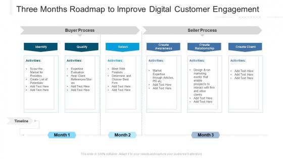 Three Months Roadmap To Improve Digital Customer Engagement Diagrams