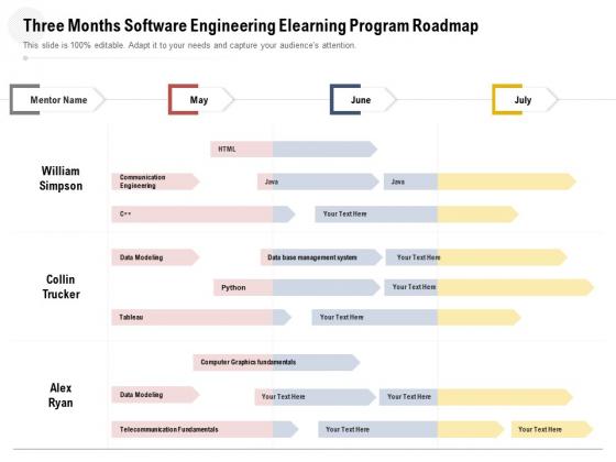 Three Months Software Engineering Elearning Program Roadmap Icons